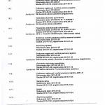 Registru-centras-Verkiu34A-page2